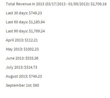 dollarfry- bestdumbbells revenue