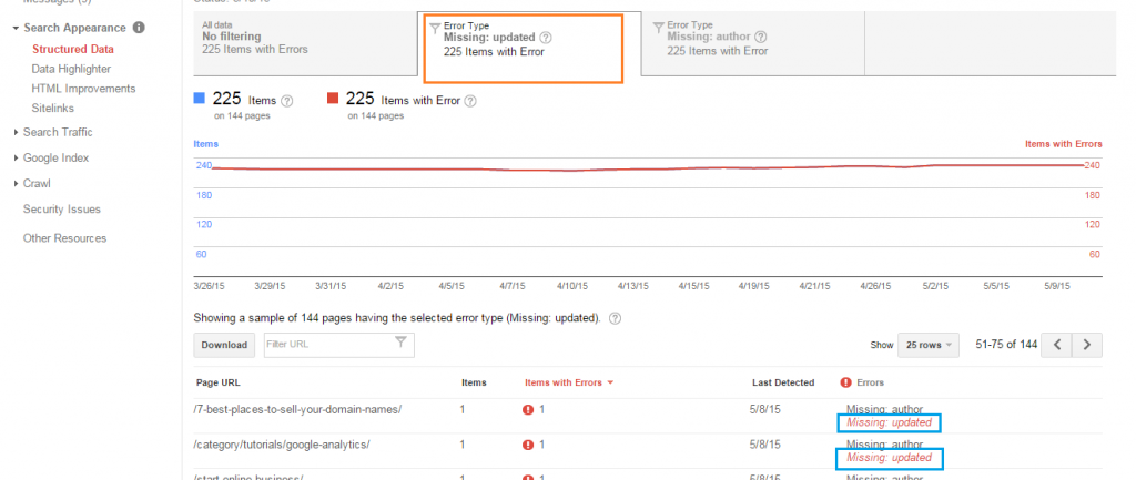 Structured Data in Webmaster Tools